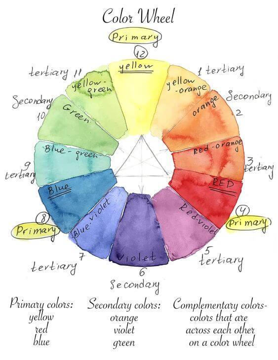 Colour wheel home interiors skl